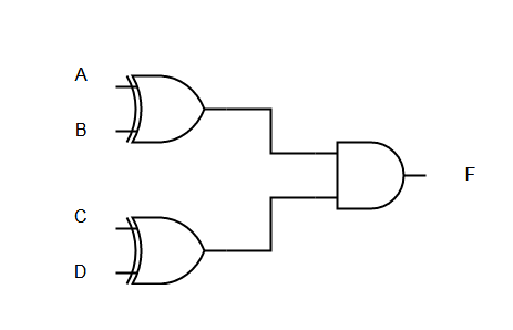 Combinational Circuit Problems - Solution - Logic Diagram