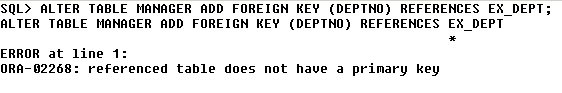 Figure 3: Alter Table MANAGER for Foreign Key - Error