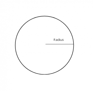 Figure1 - Circle with Radius