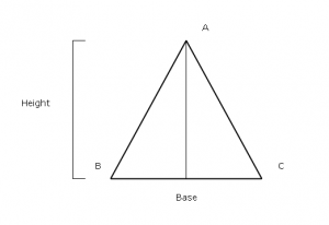 Figure 1 - Triangle with Base and Height