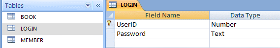 Login Table - Library Management System