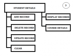 Maintain Student Record using Student Details Form