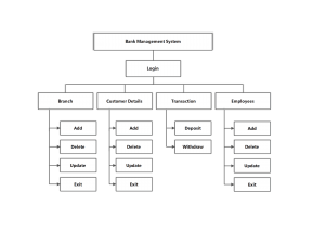 System Diagram - Bank Management System