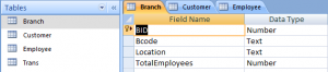 Branch Table - Bank Management System