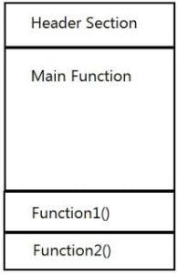 C++ Program Structure