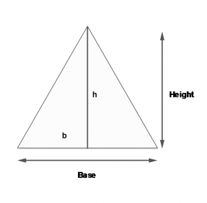 Figure 1: Triangle with Base and Height