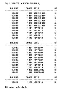 Insert Data To Enrolls Table - Student Database