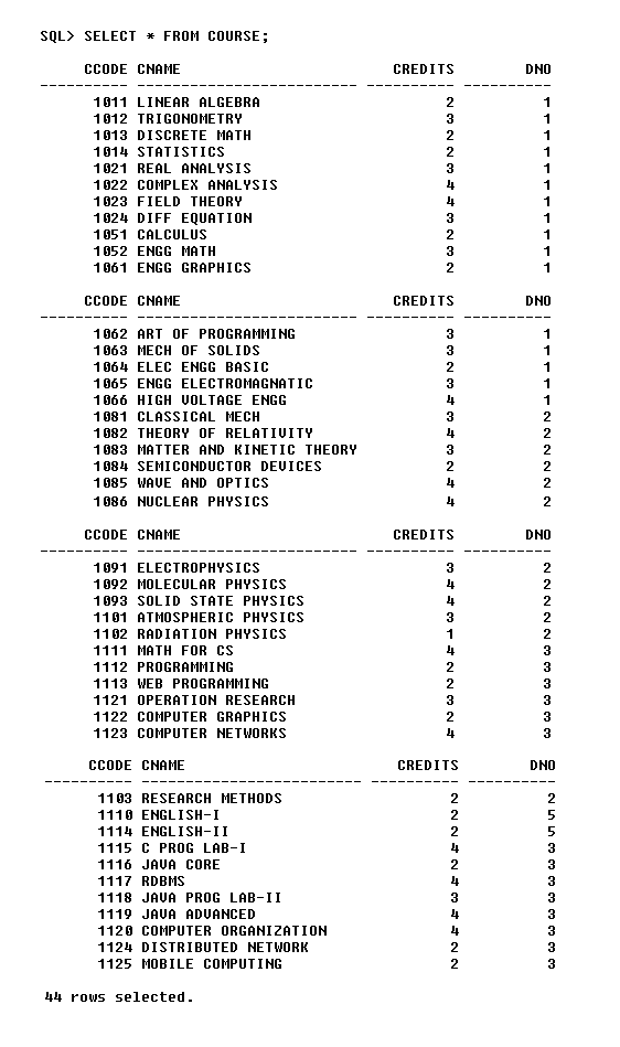 Insert Data to Course Table - Student Database