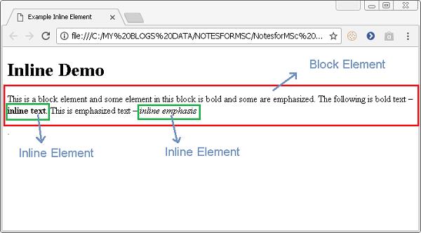 HTML Inline Elements