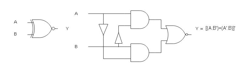 Derived Gate - XNOR Gate