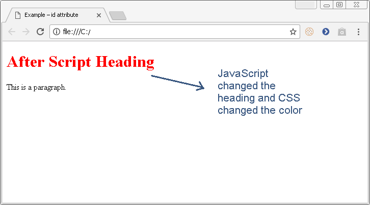 """Output - HTML Attribute - """"ID"""""""