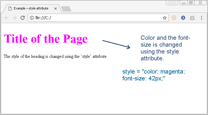 """Output - HTML attribute """"style"""""""
