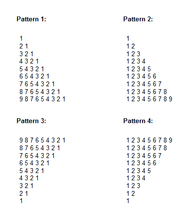 Diagram - Four Number Triangle Patterns