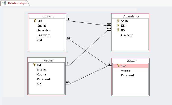 Attendance Management Using Ms Access And Vb 6 Part 2
