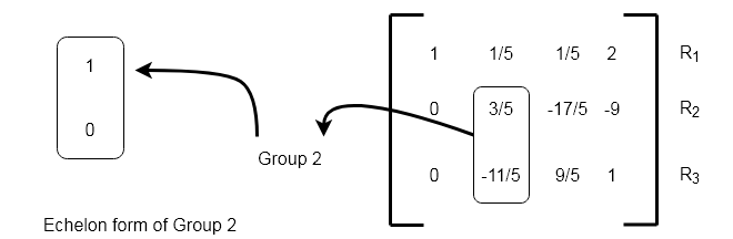 Figure 2 - Change Group 2 into row echelon form by performing row operations.